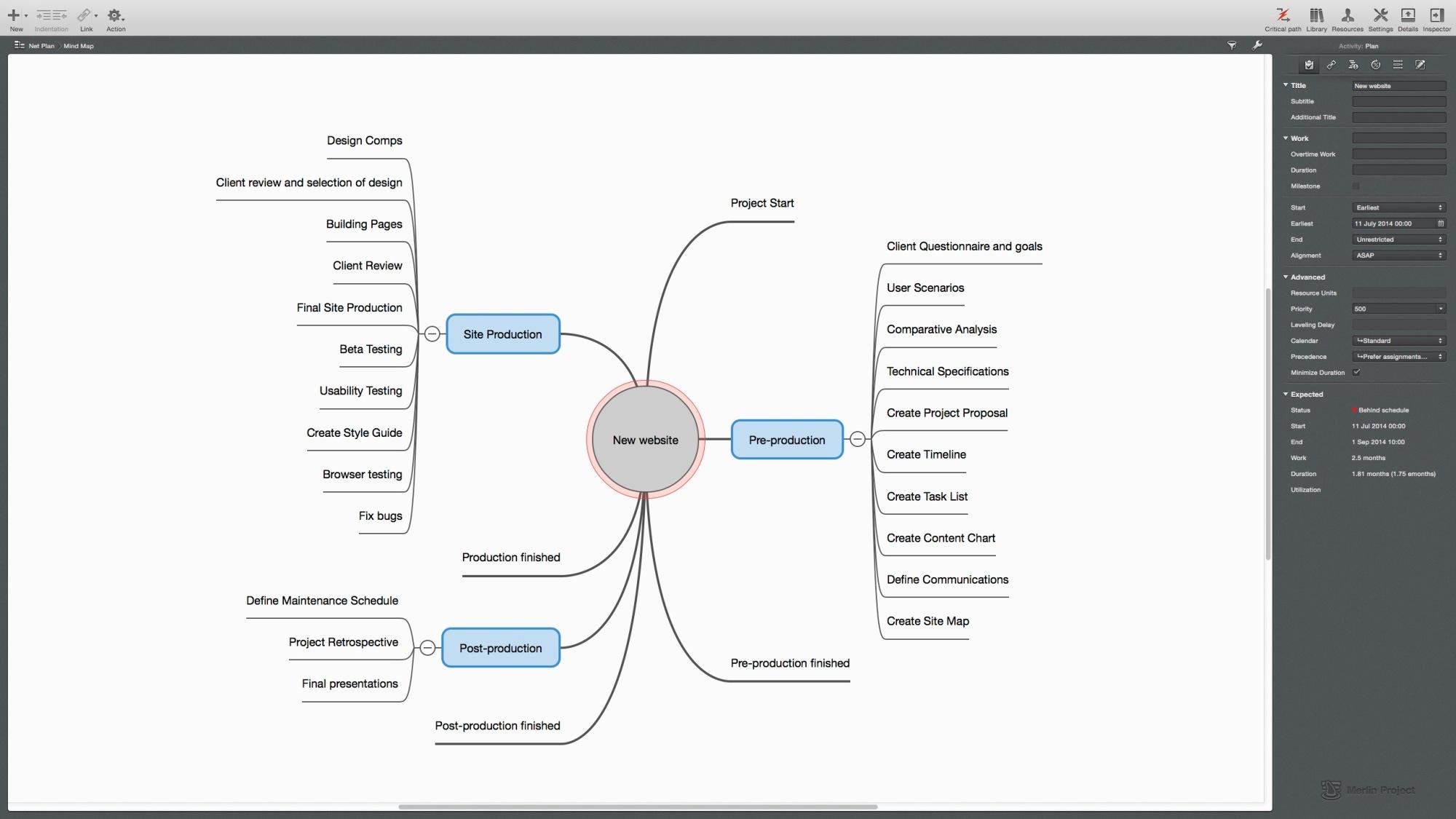 Merlin Project mindmapping