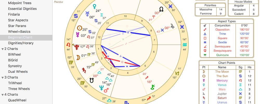Astro Astrology