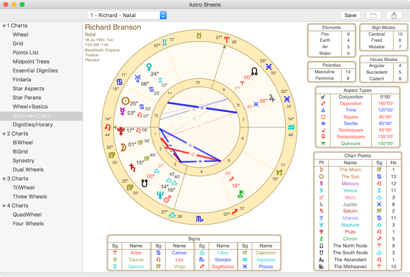 Off-Topic: Finally, a worthy astrology app for macOS