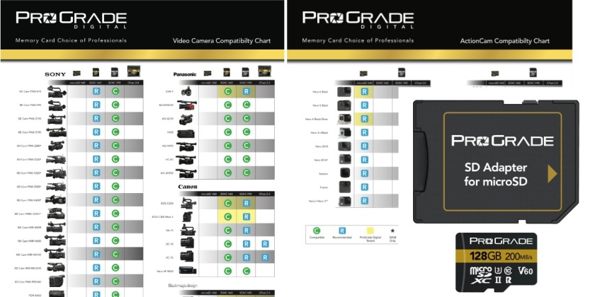 ProGrade fast SD-card. Review.