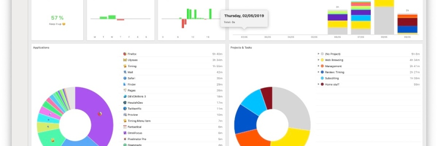 Timing app dashboard. Review.
