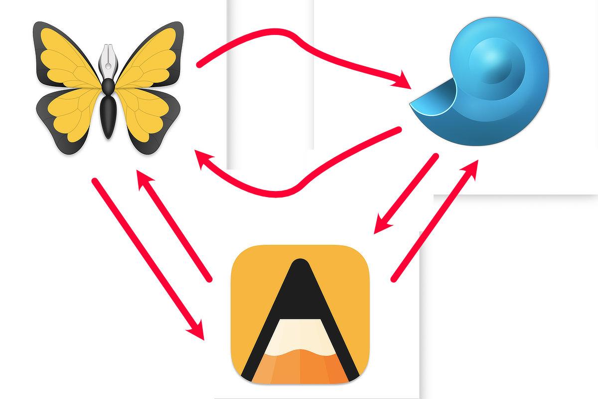 DEVONthink, Ulysses and Agenda used together as a long-document management system