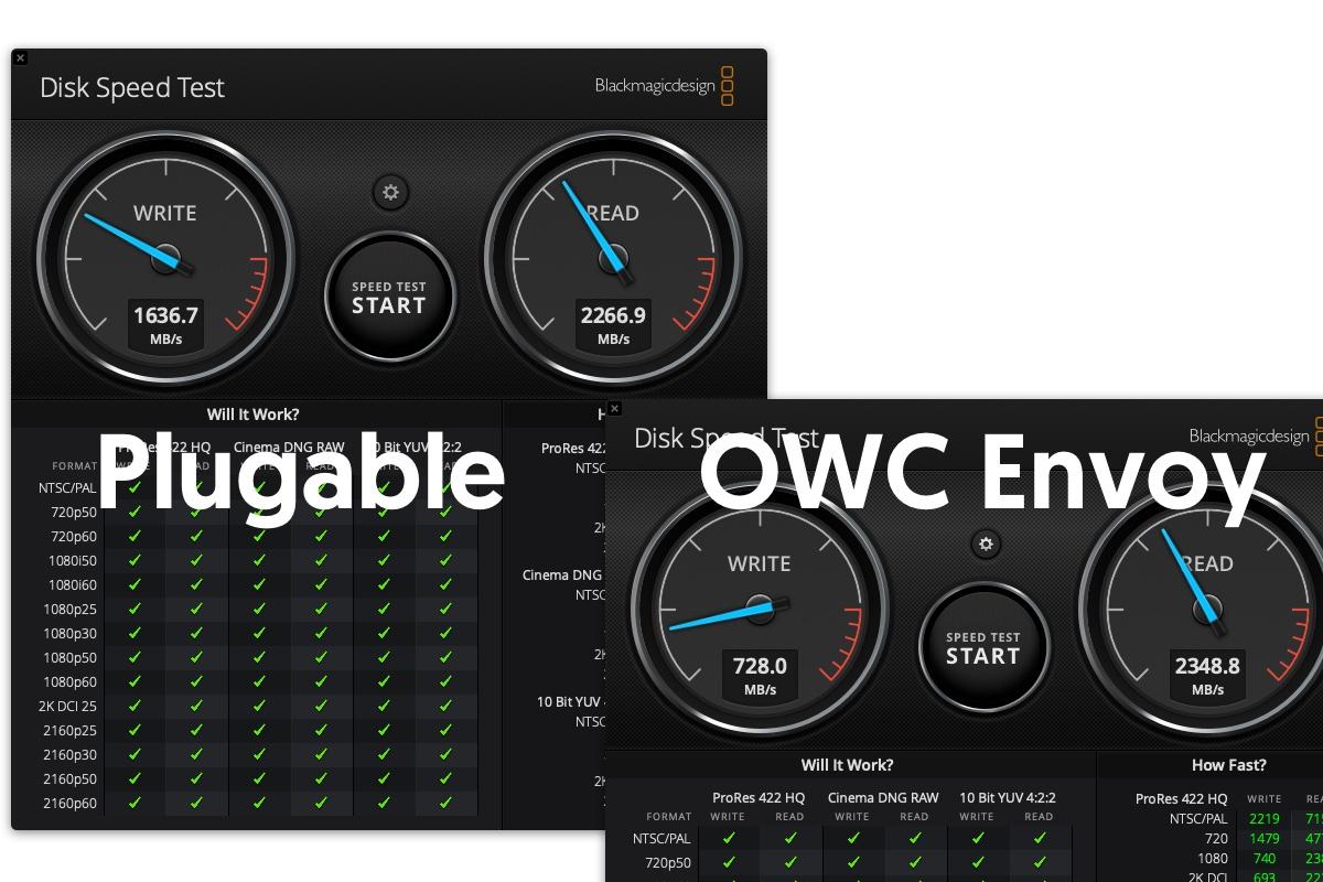 Blackmagic Design Speed Test reports high throughput figures, regardless of the stress put on the drive.