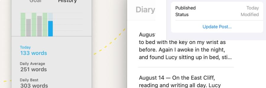 Ulysses update August 2021